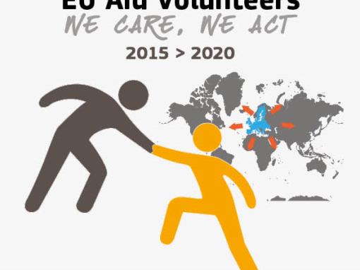 "Colombia – Guatemala – Nicaragua – Giordania: ""Volunteering Capacities Matter"""